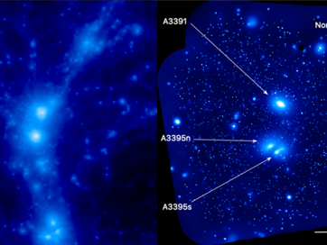 Image showing the distribution of hot gas in the output of the Magneticum simulation (left) compared with the eROSITA X-ray image of the Abell 3391/95 system (right); (c) Reiprich et al., Astronomy & Astrophysics, DOI: 10.1051/0004-6361/202039590